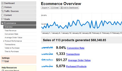 Zen Cart Google Analytics Conversion Screenshot