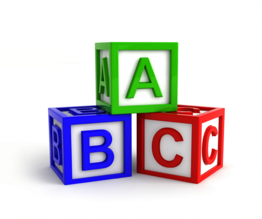 ABCs of  eCommerce Success